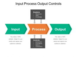 Input Process Output Controls Example Of Ppt Presentation