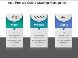 Input Process Output Covering Management Resources