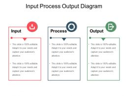 input_process_output_diagram_sample_of_ppt_presentation_Slide01