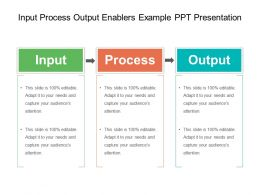 Input Process Output Enablers Example Ppt Presentation