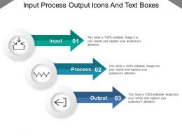 Input Process Output Icons And Text Boxes