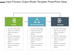 Input Process Output Model Template Powerpoint Ideas