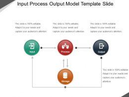 Input Process Output Model Template Slide Powerpoint Show