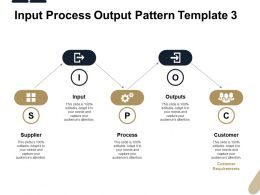Input Process Output Pattern Requirements Ppt Powerpoint Templates