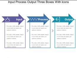 Input Process Output Three Boxes With Icons