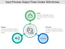 Input Process Output Three Circles With Arrows
