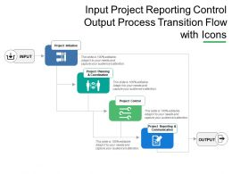 Input Project Reporting Control Output Process Transition Flow With Icons