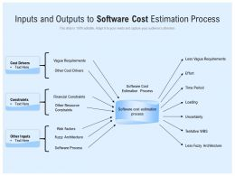 Inputs And Outputs To Software Cost Estimation Process