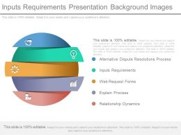 Inputs Requirements Presentation Background Images
