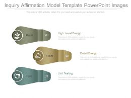 Inquiry Affirmation Model Template Powerpoint Images