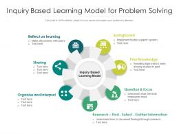 Inquiry Based Learning Model For Problem Solving