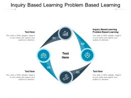 Inquiry Based Learning Problem Based Learning Ppt Pictures Clipart Images Cpb