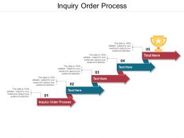 Inquiry Order Process Ppt Powerpoint Presentation Pictures Deck Cpb