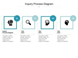 Inquiry Process Diagram Ppt Powerpoint Presentation Summary Demonstration Cpb