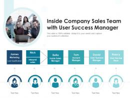 Inside Company Sales Team With User Success Manager