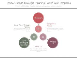 Inside Outside Strategic Planning Powerpoint Templates
