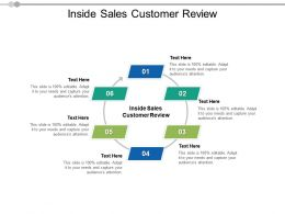 Inside Sales Customer Review Ppt Powerpoint Presentation Clipart Cpb