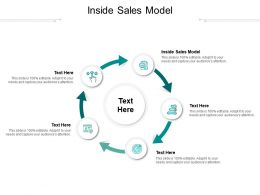 Inside Sales Model Ppt Powerpoint Presentation Portfolio Topics Cpb