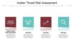 Insider Threat Risk Assessment Ppt Powerpoint Presentation Outline Objects Cpb