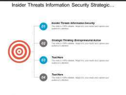 Insider Threats Information Security Strategic Thinking Entrepreneurial Action Cpb