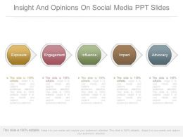 Insight And Opinions On Social Media Ppt Slides