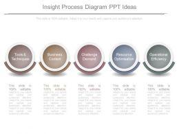 insight_process_diagram_ppt_ideas_Slide01