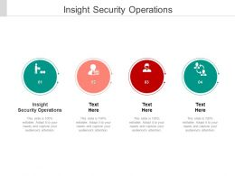 Insight Security Operations Ppt Powerpoint Presentation File Format Ideas Cpb
