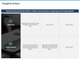 Insight To Action Ppt Powerpoint Presentation File Sample