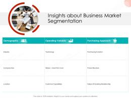 Insights About Business Market Segmentation Business Procedure Manual Ppt Infographic Template Graphic Tips