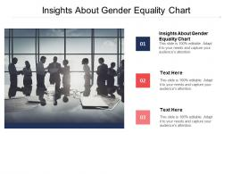 Insights About Gender Equality Chart Ppt Powerpoint Presentation Gallery Example Cpb
