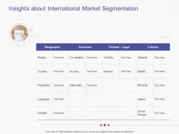 Insights About International Market Segmentation Business Handbook Ppt Powerpoint Presentation