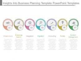 Insights Into Business Planning Template Powerpoint Templates