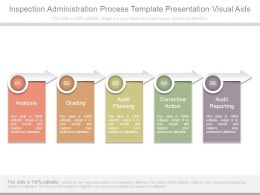 Inspection Administration Process Template Presentation Visual Aids