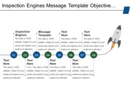 Inspection Engines Message Template Objective Definition Preparation Tests
