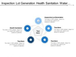 Inspection Lot Generation Health Sanitation Water Quality Food Consumption
