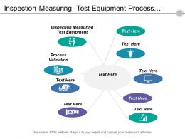 Inspection Measuring Test Equipment Process Validation Acceptance Activity