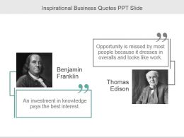 Inspirational Business Quotes Ppt Slide