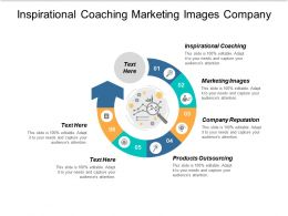 Inspirational Coaching Marketing Images Company Reputation Products Outsourcing Cpb