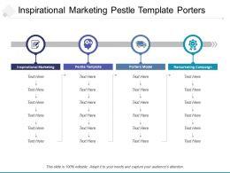 Inspirational Marketing Pestle Template Porters Model Remarketing Campaign Cpb
