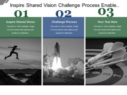 Inspire Shared Vision Challenge Process Enable Other Act
