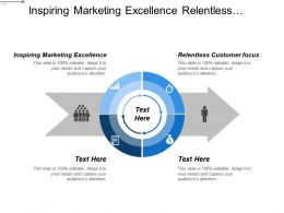 Inspiring Marketing Excellence Relentless Customer Focus Operational Focus