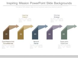 Inspiring Mission Powerpoint Slide Backgrounds