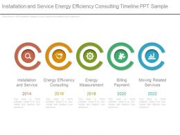 Installation And Service Energy Efficiency Consulting Timeline Ppt Sample