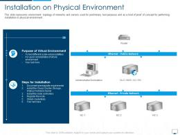 Installation On Physical Environment Cloud Computing Infrastructure Adoption Plan Ppt Elements
