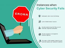 Instances When Cyber Security Fails