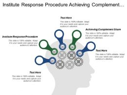 Institute Response Procedure Achieving Complement Share Customer Performance