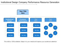Institutional Design Company Performance Resource Generation Stewardship Governance