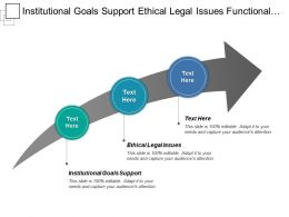Institutional Goals Support Ethical Legal Issues Functional Specification