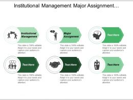 Institutional Management Major Assignment Resource Utilization Progress Permits Fines
