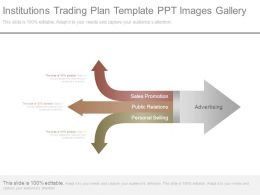 Institutions Trading Plan Template Ppt Images Gallery